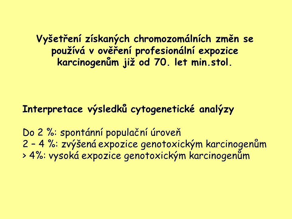 Vyšetření získaných chromozomálních změn se používá v ověření profesionální expozice karcinogenům již od 70. let min.stol.
