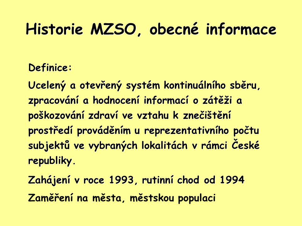 Historie MZSO, obecné informace