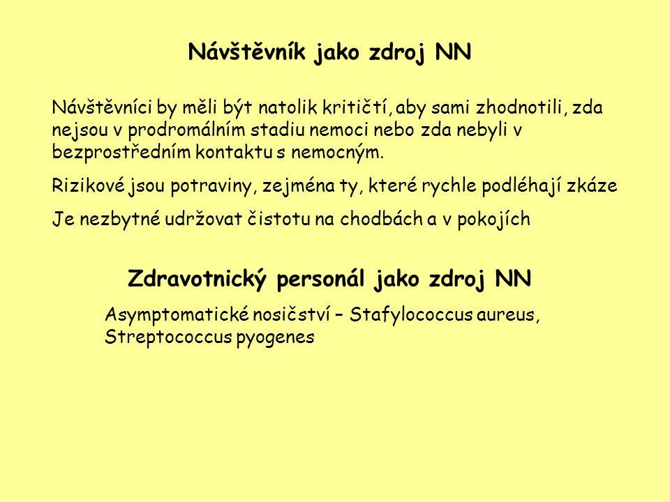 Návštěvník jako zdroj NN Zdravotnický personál jako zdroj NN
