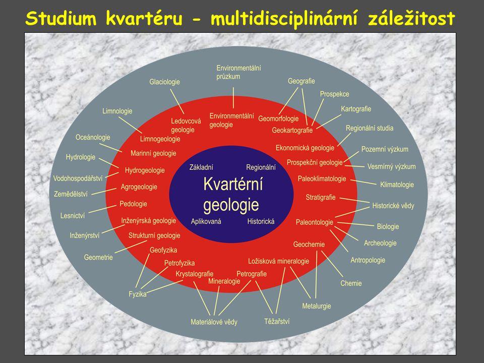 Studium kvartéru - multidisciplinární záležitost