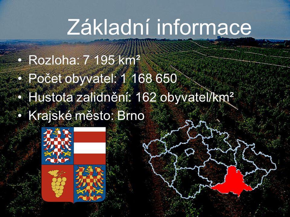 Základní informace Rozloha: 7 195 km² Počet obyvatel: 1 168 650