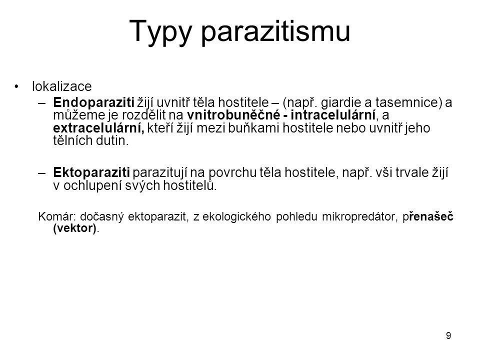 Typy parazitismu lokalizace
