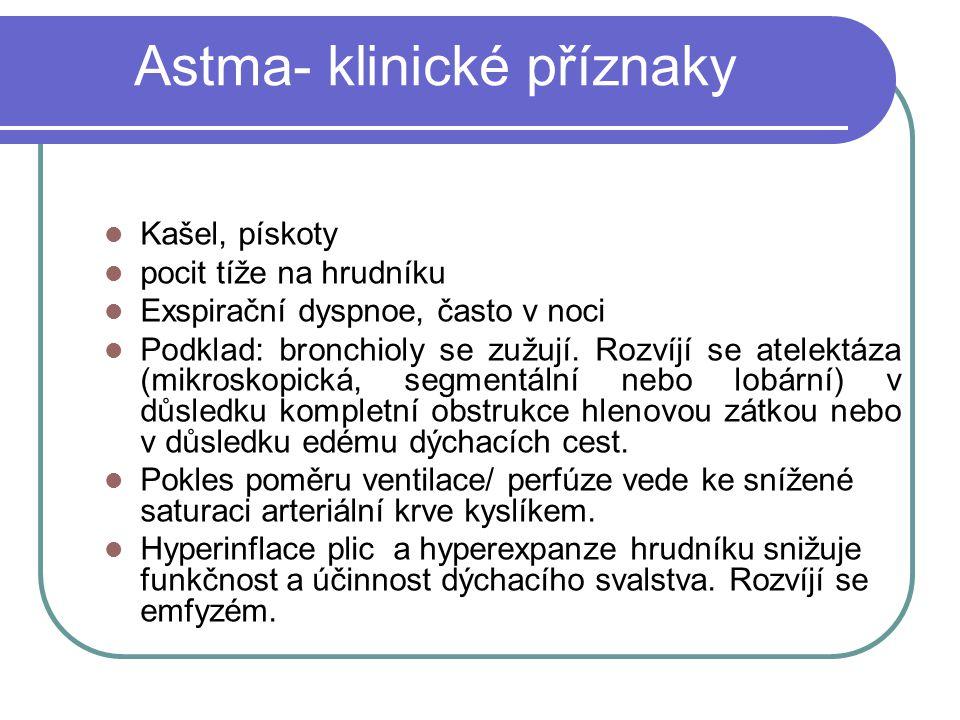 Astma- klinické příznaky