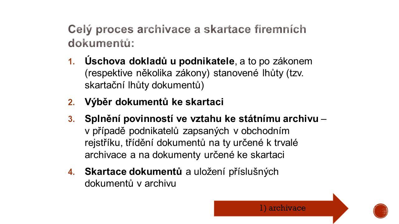 Celý proces archivace a skartace firemních dokumentů:
