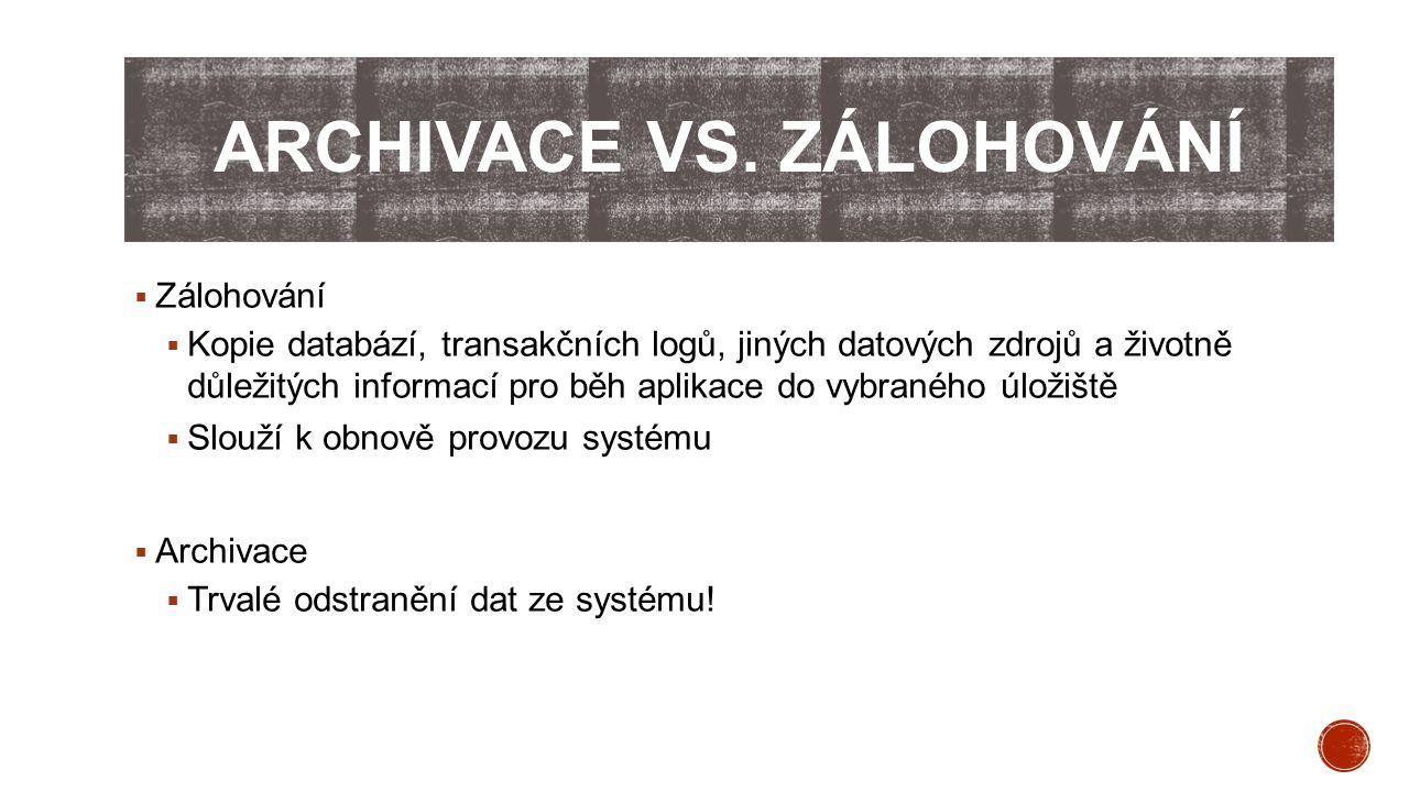 Archivace vs. zálohování