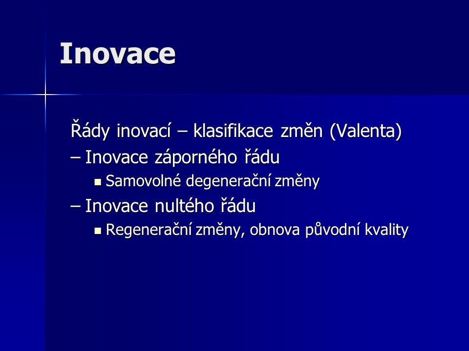 Inovace Řády inovací – klasifikace změn (Valenta)
