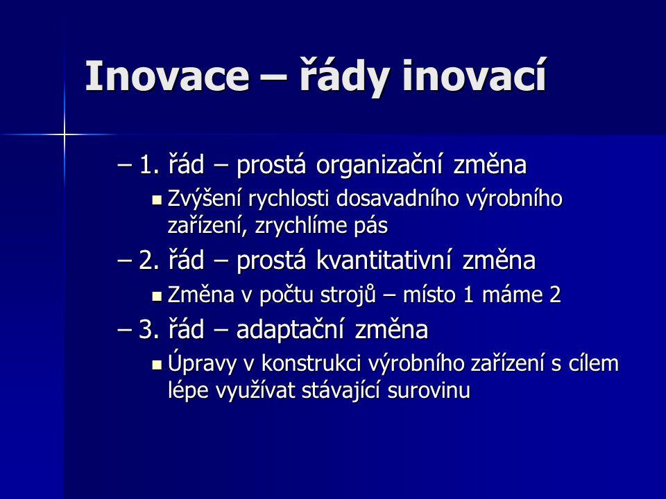 Inovace – řády inovací 1. řád – prostá organizační změna