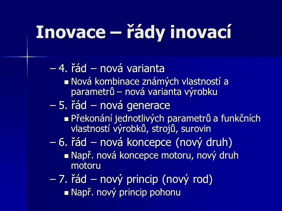 Inovace – řády inovací 4. řád – nová varianta 5. řád – nová generace