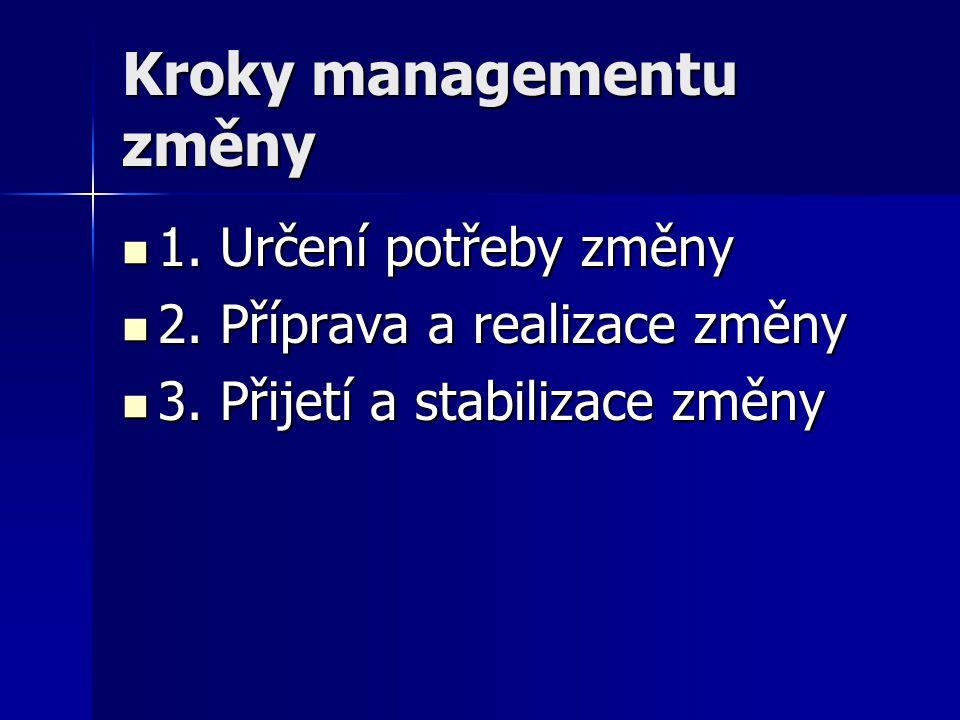 Kroky managementu změny