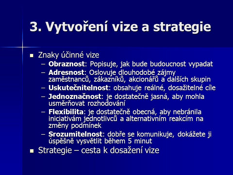 3. Vytvoření vize a strategie