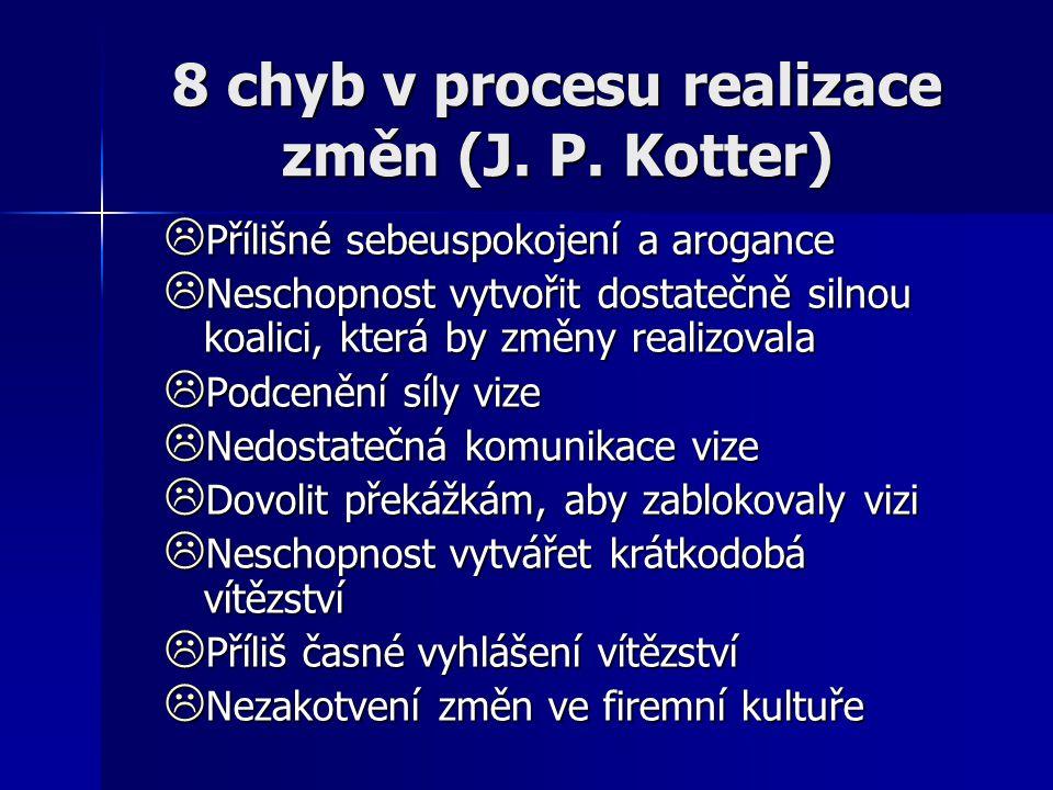 8 chyb v procesu realizace změn (J. P. Kotter)