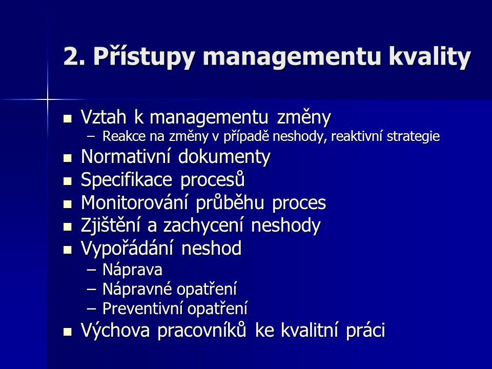 2. Přístupy managementu kvality