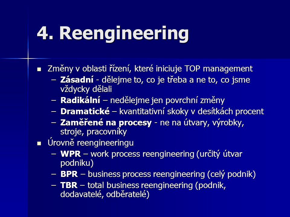 4. Reengineering Změny v oblasti řízení, které iniciuje TOP management