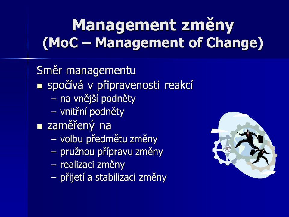 Management změny (MoC – Management of Change)