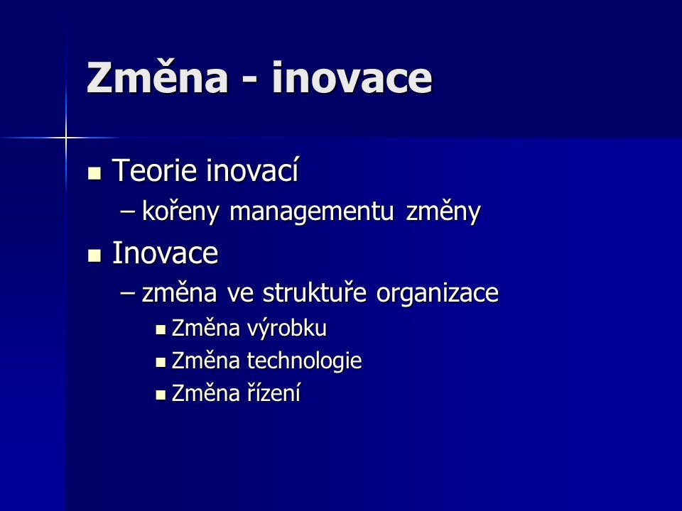 Změna - inovace Teorie inovací Inovace kořeny managementu změny