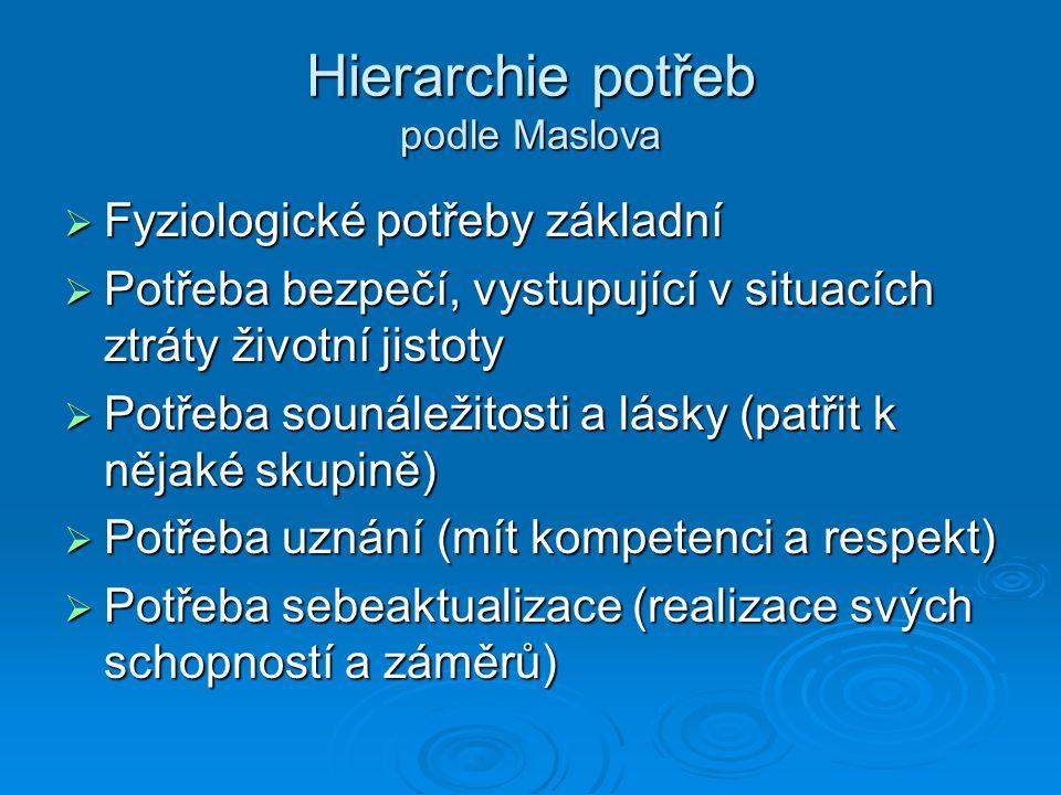 Hierarchie potřeb podle Maslova
