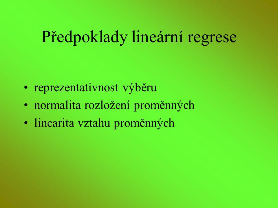 Předpoklady lineární regrese