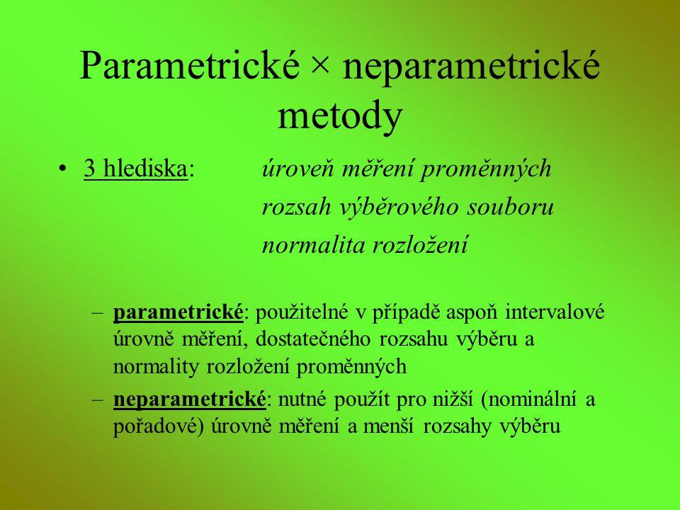 Parametrické × neparametrické metody