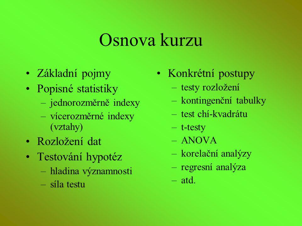 Osnova kurzu Základní pojmy Popisné statistiky Rozložení dat