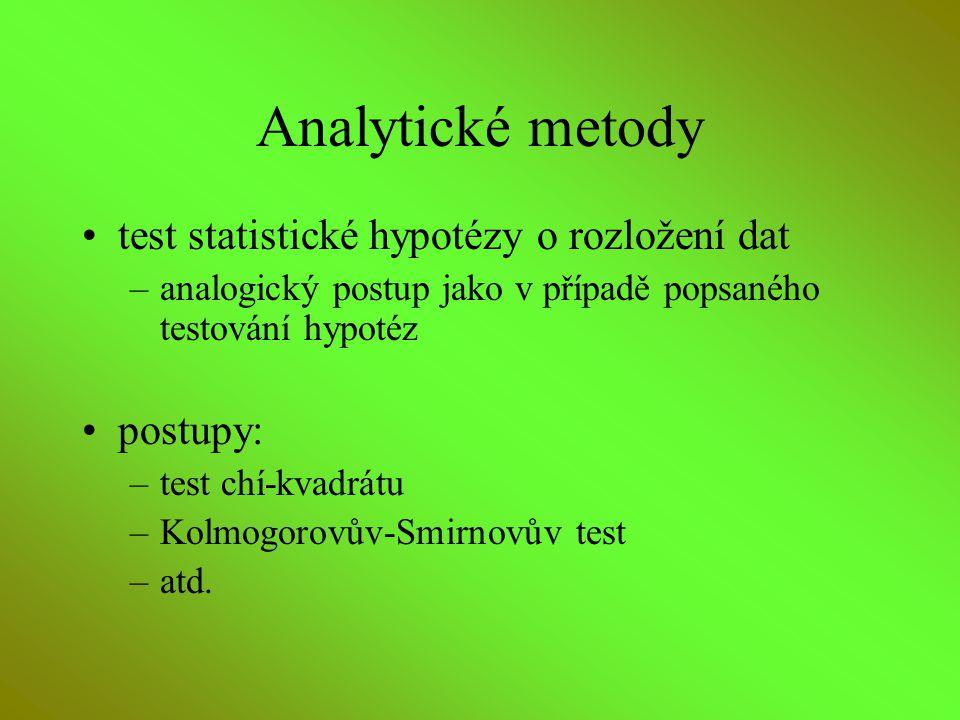 Analytické metody test statistické hypotézy o rozložení dat postupy: