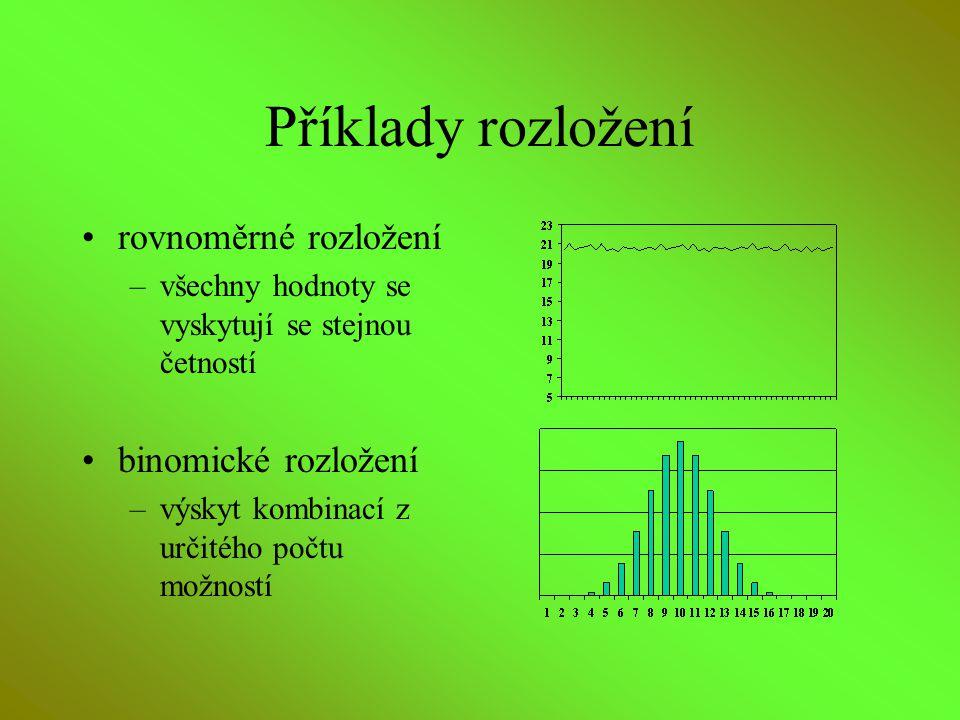 Příklady rozložení rovnoměrné rozložení binomické rozložení