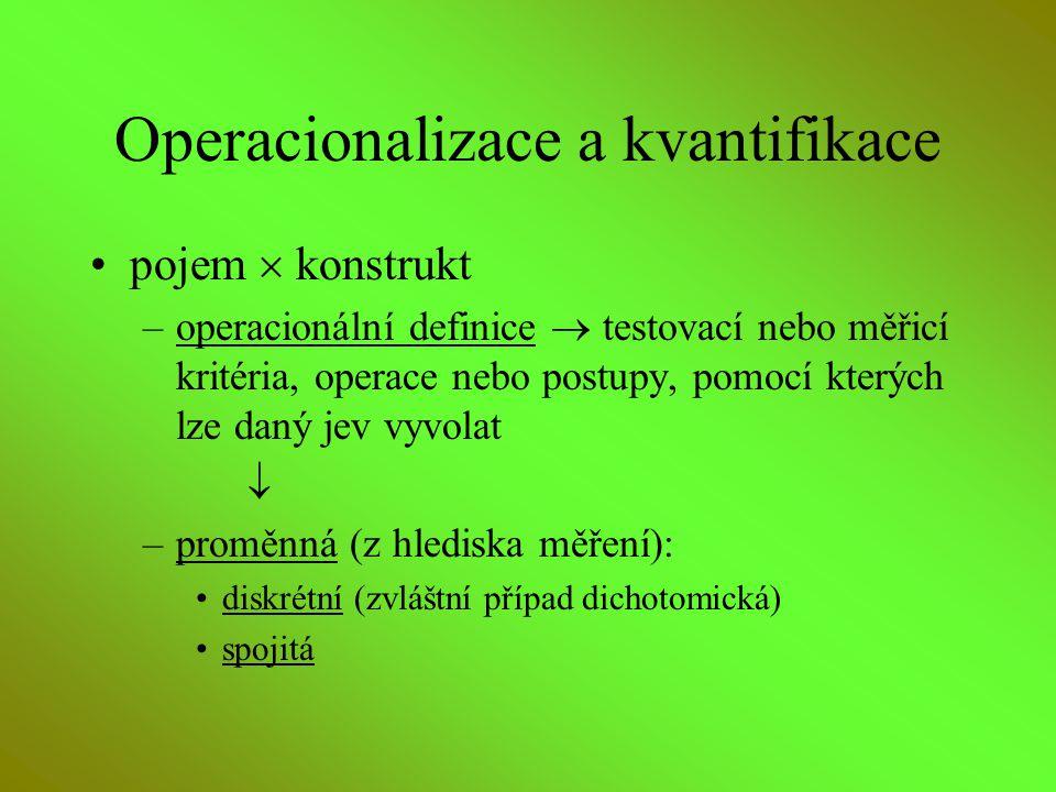 Operacionalizace a kvantifikace
