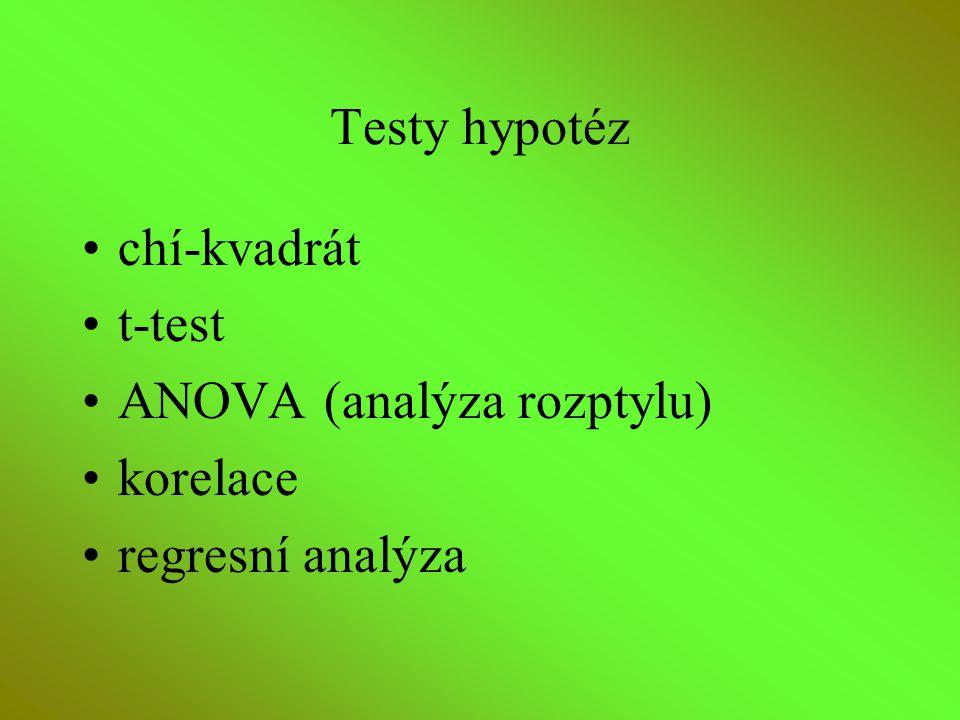 Testy hypotéz chí-kvadrát t-test ANOVA (analýza rozptylu) korelace regresní analýza