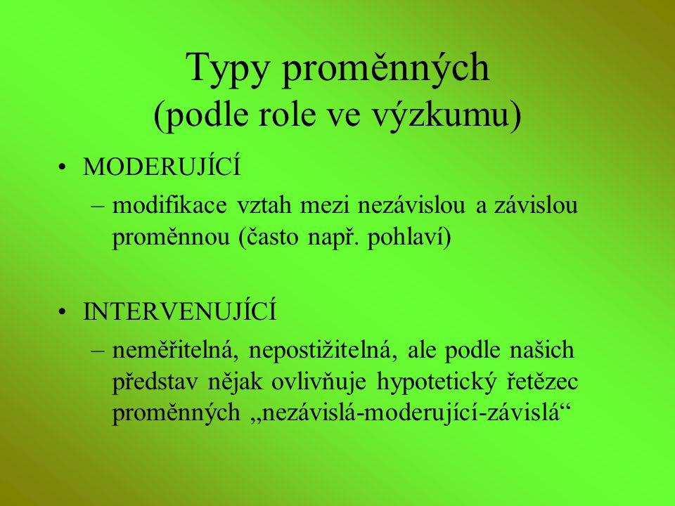 Typy proměnných (podle role ve výzkumu)