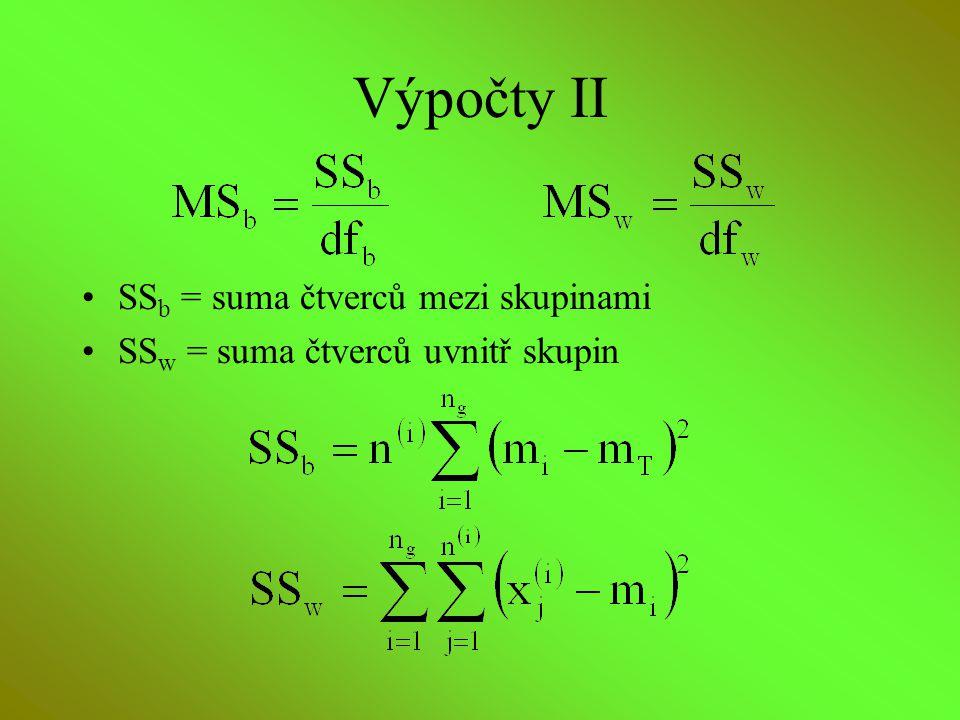Výpočty II SSb = suma čtverců mezi skupinami