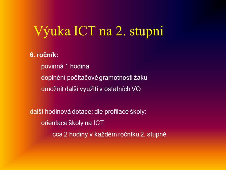 Výuka ICT na 2. stupni 6. ročník: povinná 1 hodina