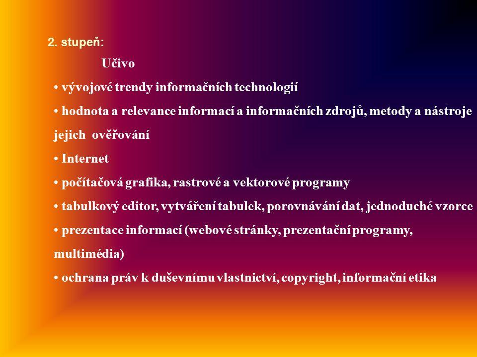 vývojové trendy informačních technologií
