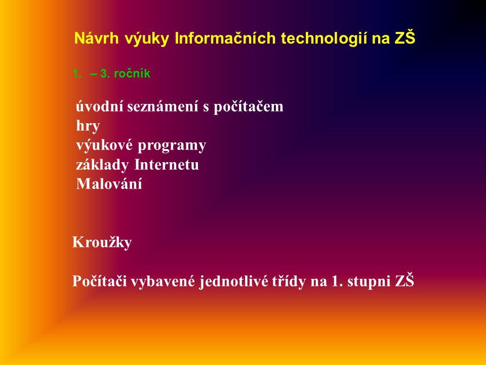 Návrh výuky Informačních technologií na ZŠ