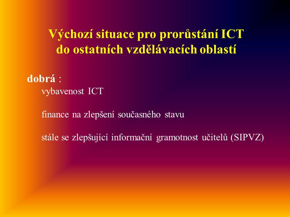 Výchozí situace pro prorůstání ICT do ostatních vzdělávacích oblastí