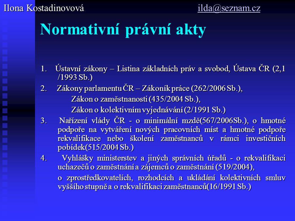 Normativní právní akty