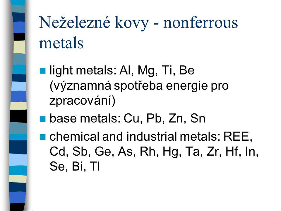Neželezné kovy - nonferrous metals