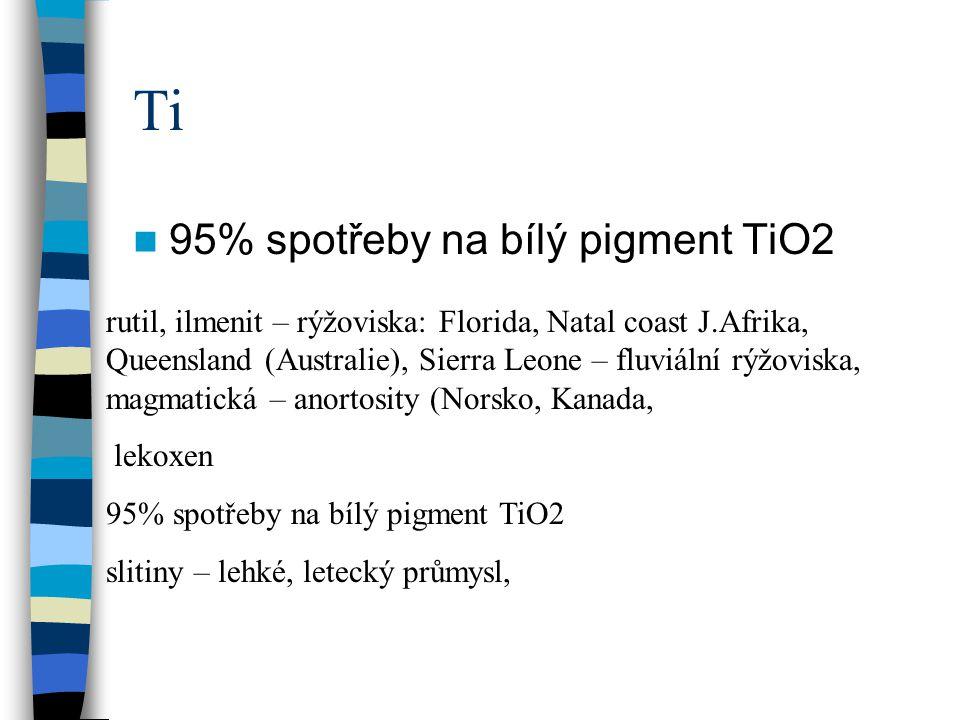 Ti 95% spotřeby na bílý pigment TiO2