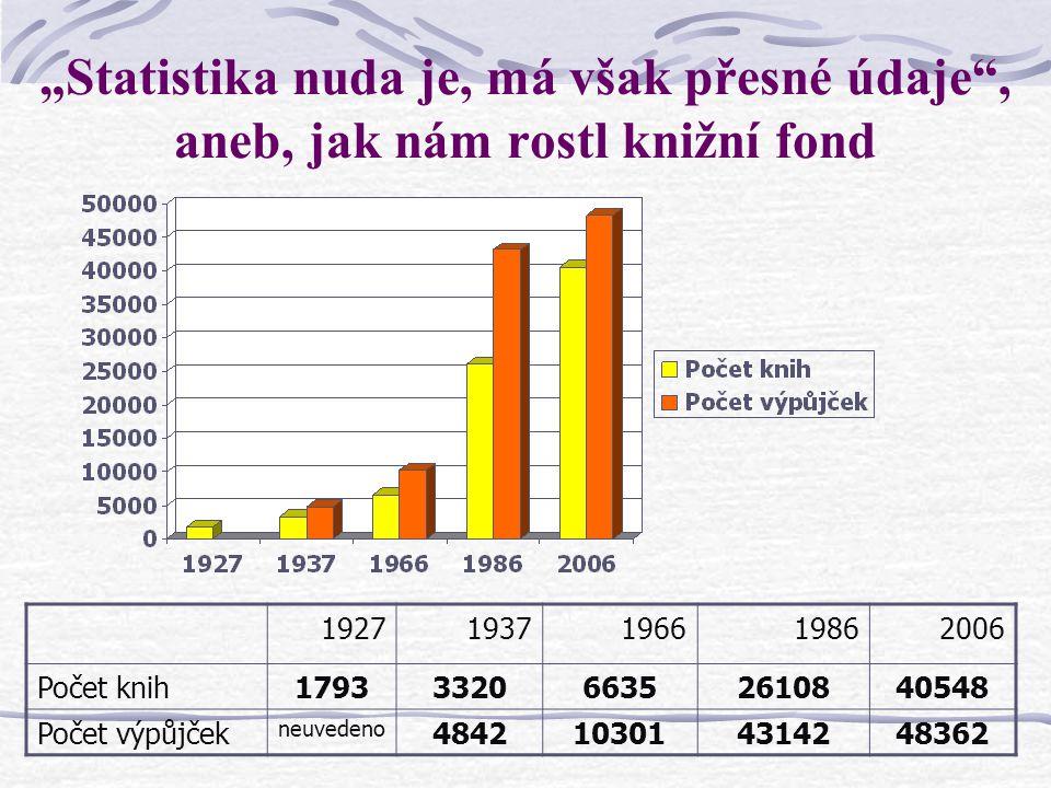 """""""Statistika nuda je, má však přesné údaje , aneb, jak nám rostl knižní fond"""