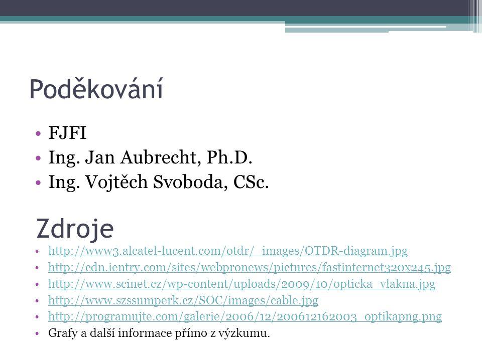Poděkování Zdroje FJFI Ing. Jan Aubrecht, Ph.D.