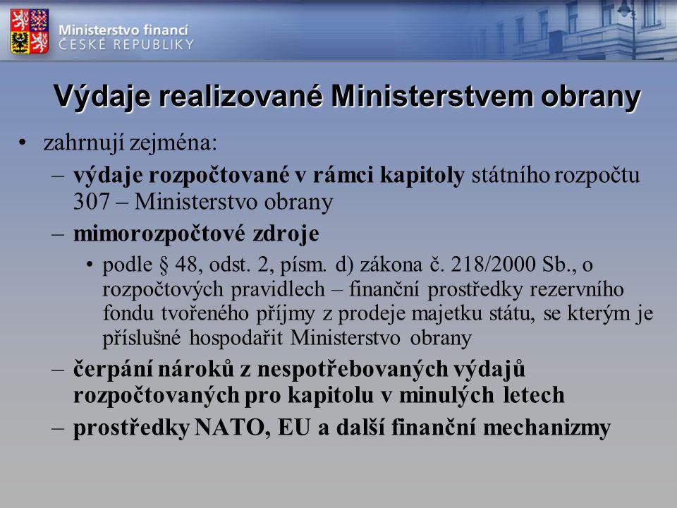 Výdaje realizované Ministerstvem obrany