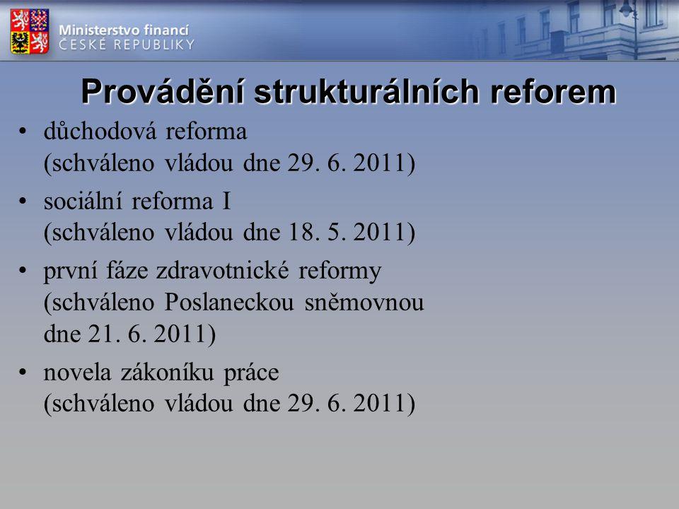 Provádění strukturálních reforem