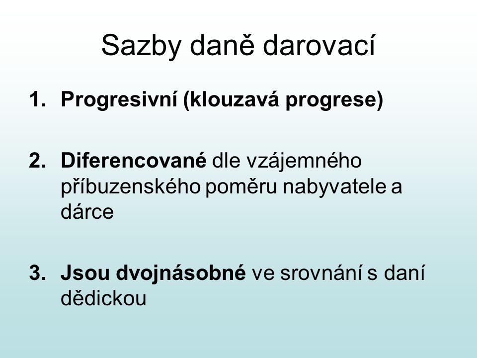Sazby daně darovací Progresivní (klouzavá progrese)