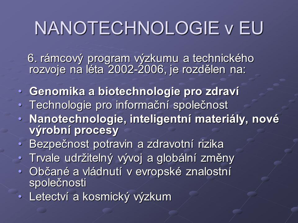 NANOTECHNOLOGIE v EU 6. rámcový program výzkumu a technického rozvoje na léta 2002-2006, je rozdělen na: