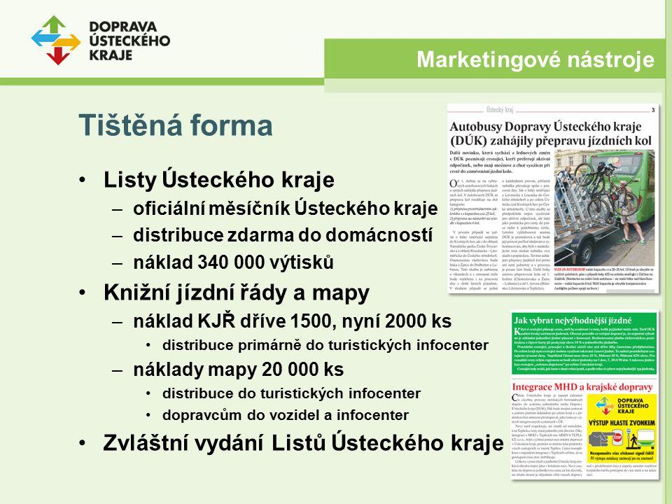 Tištěná forma Marketingové nástroje Listy Ústeckého kraje