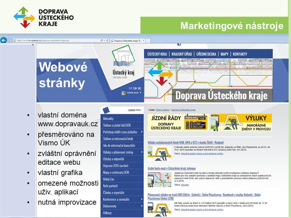 Webové stránky Marketingové nástroje vlastní doména www.dopravauk.cz
