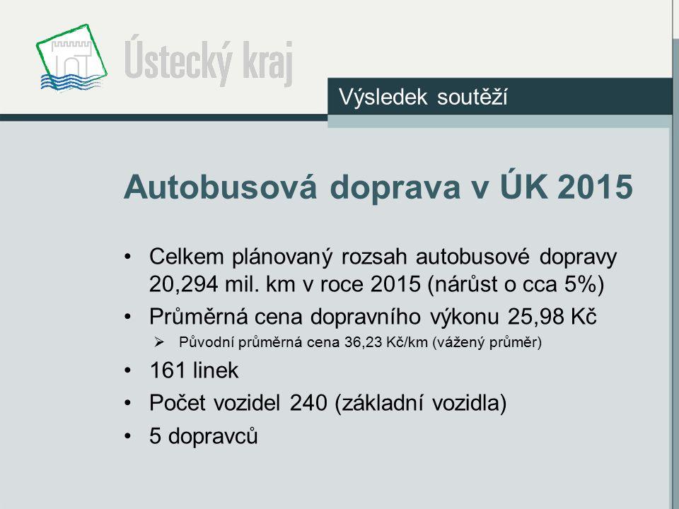 Autobusová doprava v ÚK 2015