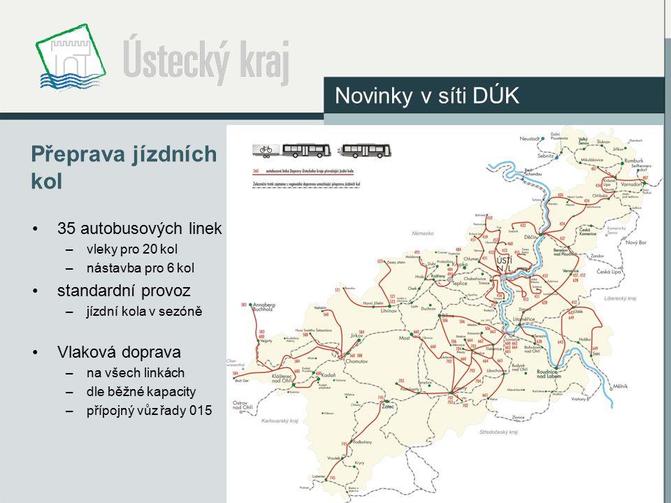 Novinky v síti DÚK Přeprava jízdních kol 35 autobusových linek