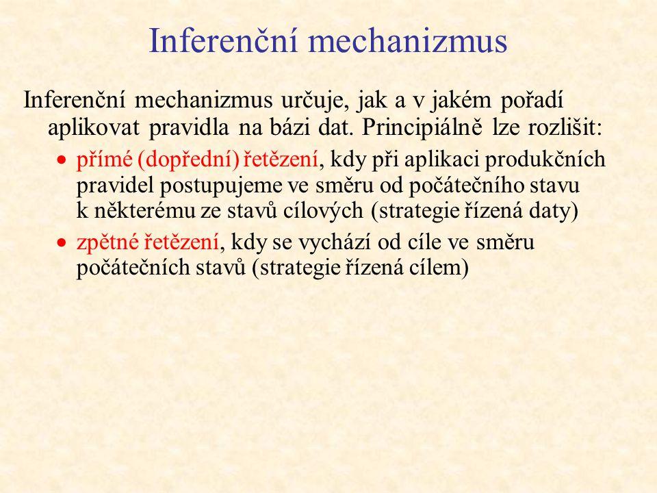 Inferenční mechanizmus