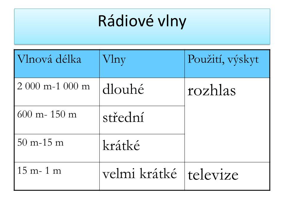 Rádiové vlny rozhlas televize dlouhé střední krátké velmi krátké