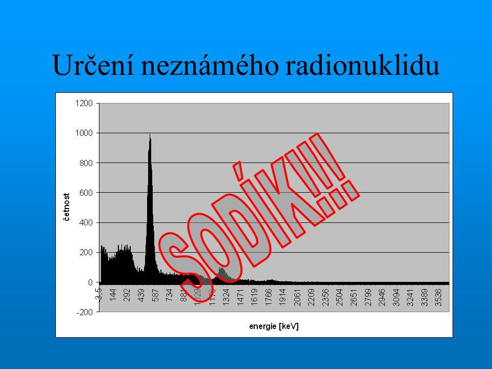 Určení neznámého radionuklidu