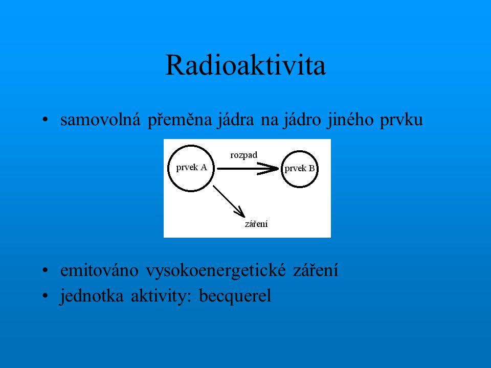 Radioaktivita samovolná přeměna jádra na jádro jiného prvku